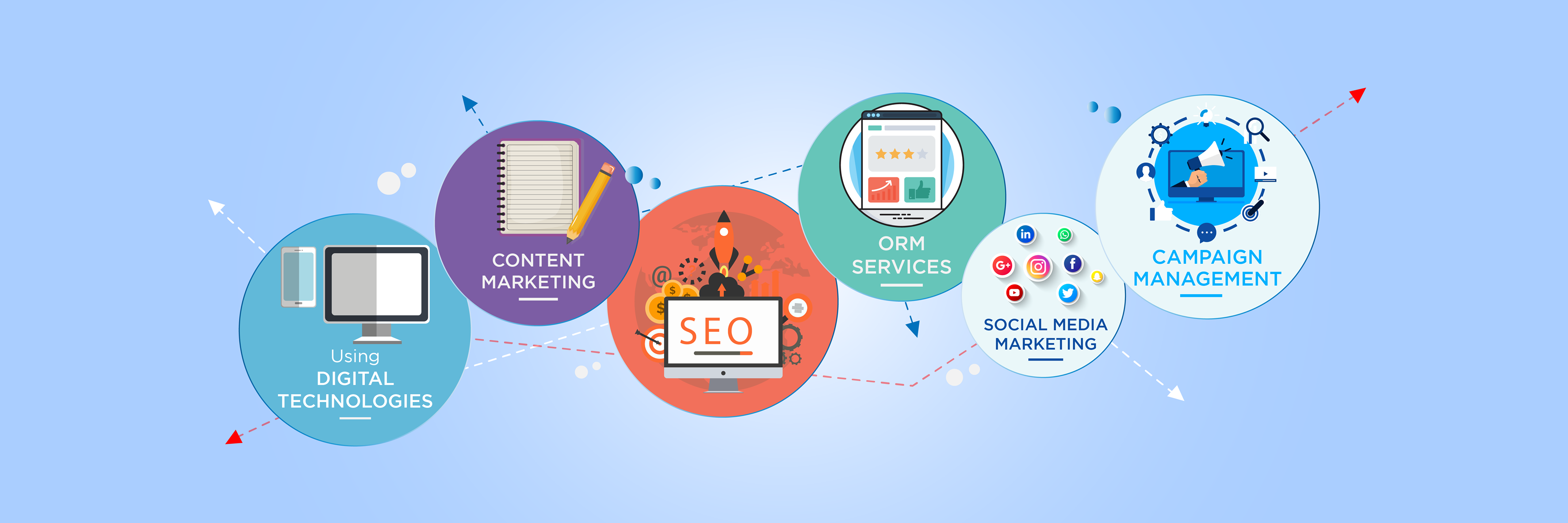 GeeksChip Digital Marketing Company